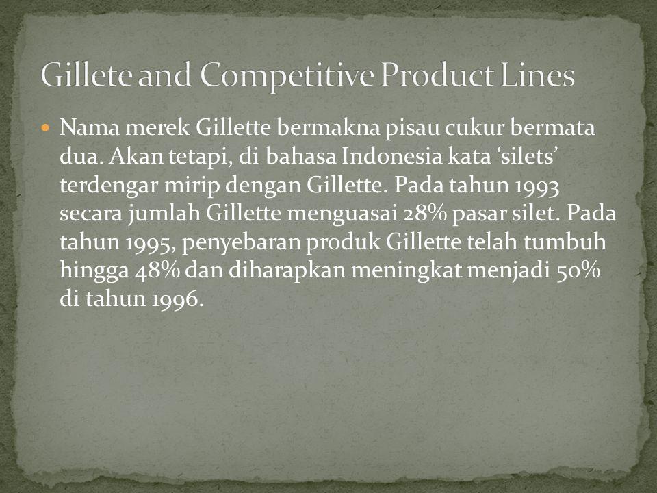  Nama merek Gillette bermakna pisau cukur bermata dua. Akan tetapi, di bahasa Indonesia kata 'silets' terdengar mirip dengan Gillette. Pada tahun 199