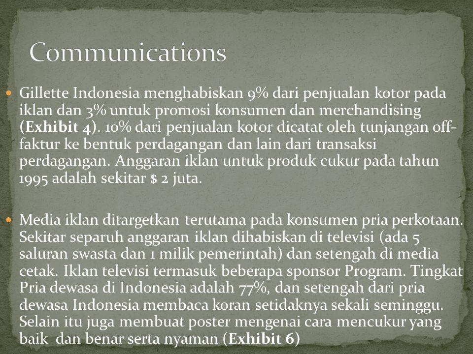  Gillette Indonesia menghabiskan 9% dari penjualan kotor pada iklan dan 3% untuk promosi konsumen dan merchandising (Exhibit 4). 10% dari penjualan k