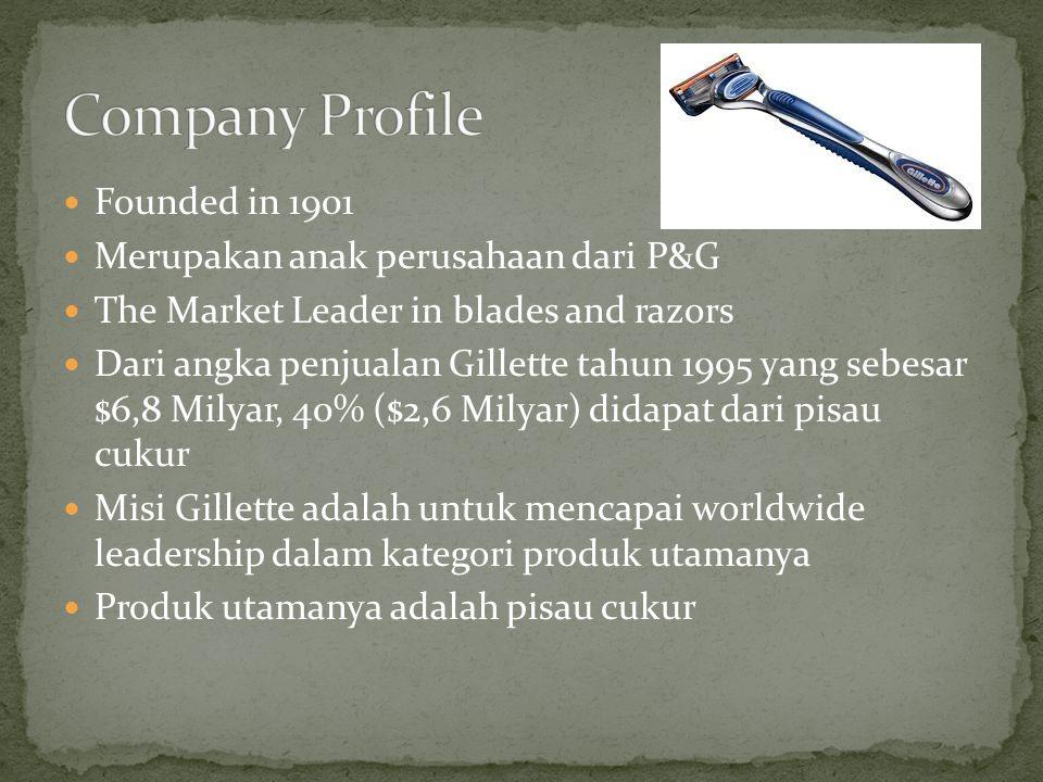  Hasil Survey dari tingkat kesadaran pria dewasa Indonesia sebagai konsumen dan pengguna Blades 1995 Exhibit 5Indonesian Male Consumer Awareness and Usage of Blades 1995 Products in SurveyBrand AwarenessEver Used Brand Used Most Often A.