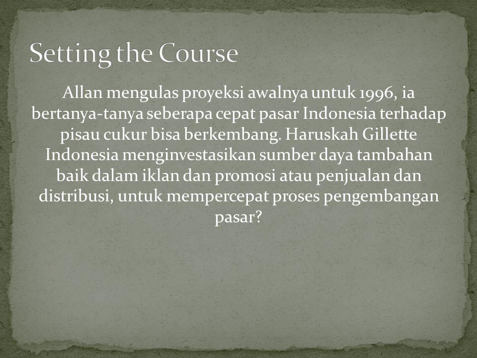 Allan mengulas proyeksi awalnya untuk 1996, ia bertanya-tanya seberapa cepat pasar Indonesia terhadap pisau cukur bisa berkembang. Haruskah Gillette I