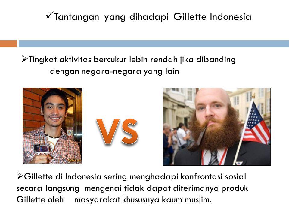  Tantangan yang dihadapi Gillette Indonesia  Gillette di Indonesia sering menghadapi konfrontasi sosial secara langsung mengenai tidak dapat diterim