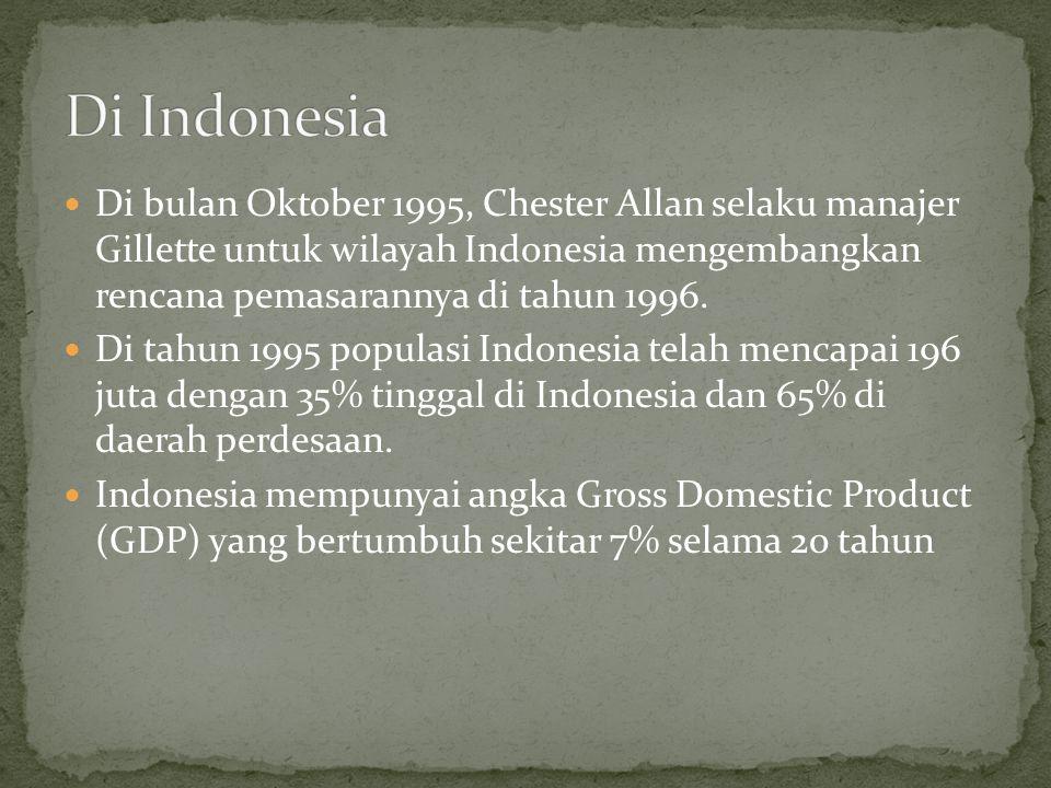  Mencukur masih belum berkembang di Indonesia, akan tetapi kegiatan mencukur berkembang.
