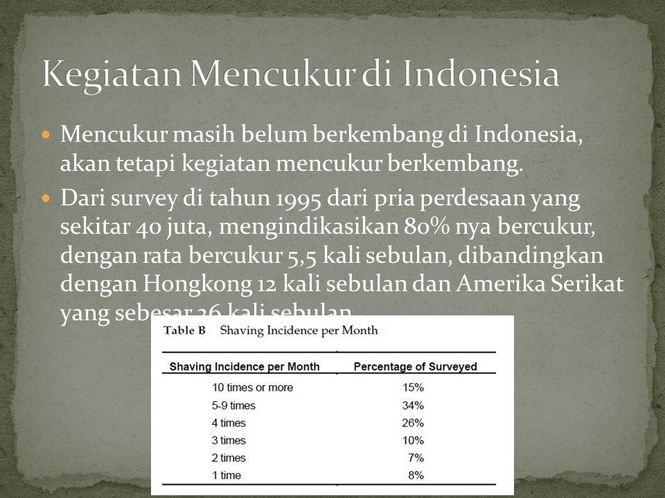  Mencukur masih belum berkembang di Indonesia, akan tetapi kegiatan mencukur berkembang.  Dari survey di tahun 1995 dari pria perdesaan yang sekitar