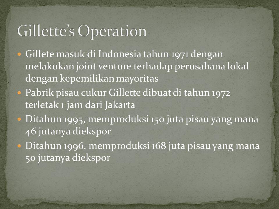  Gillete masuk di Indonesia tahun 1971 dengan melakukan joint venture terhadap perusahana lokal dengan kepemilikan mayoritas  Pabrik pisau cukur Gil
