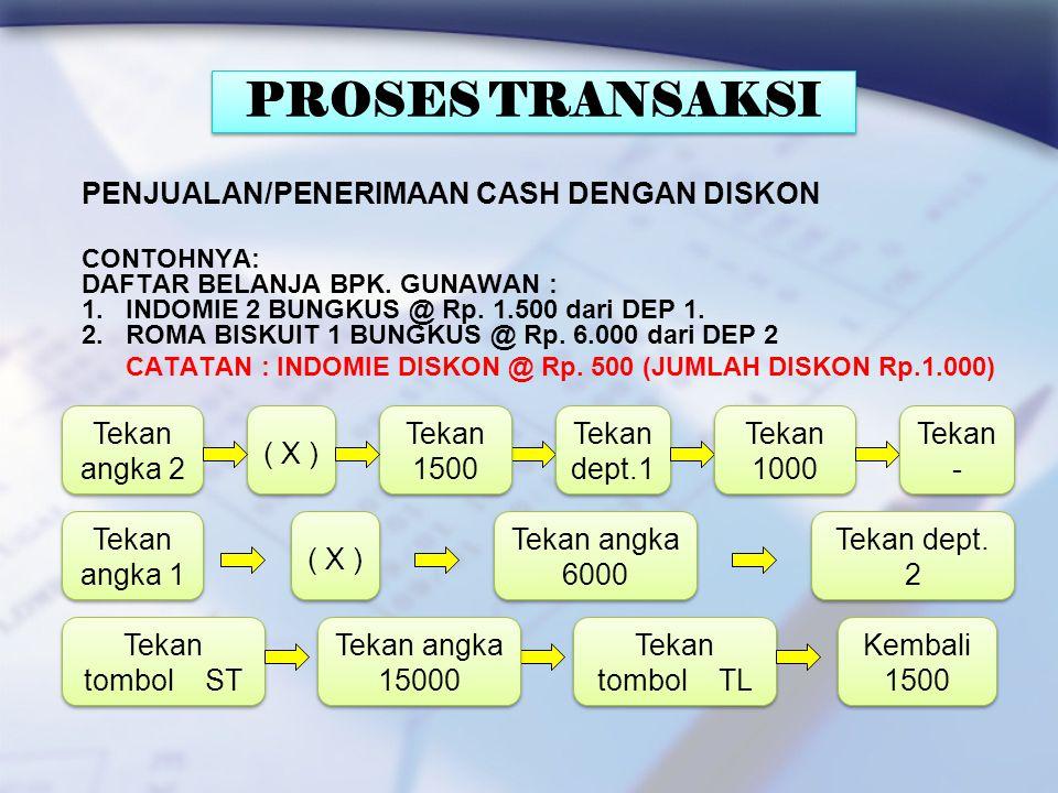 PENJUALAN/PENERIMAAN CASH DENGAN DISKON CONTOHNYA: DAFTAR BELANJA BPK. GUNAWAN : 1. INDOMIE 2 BUNGKUS @ Rp. 1.500 dari DEP 1. 2. ROMA BISKUIT 1 BUNGKU