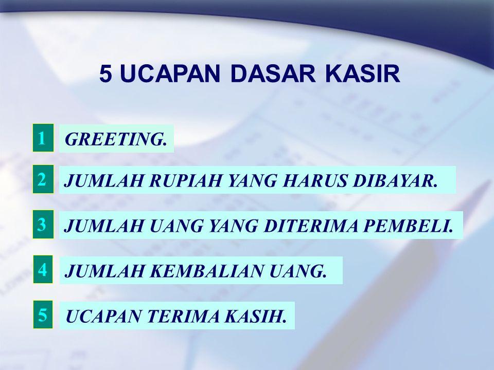 5 UCAPAN DASAR KASIR 1 GREETING.2 JUMLAH RUPIAH YANG HARUS DIBAYAR.