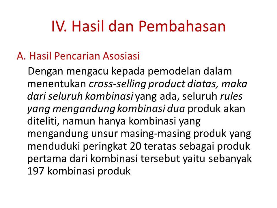 IV.Hasil dan Pembahasan A.