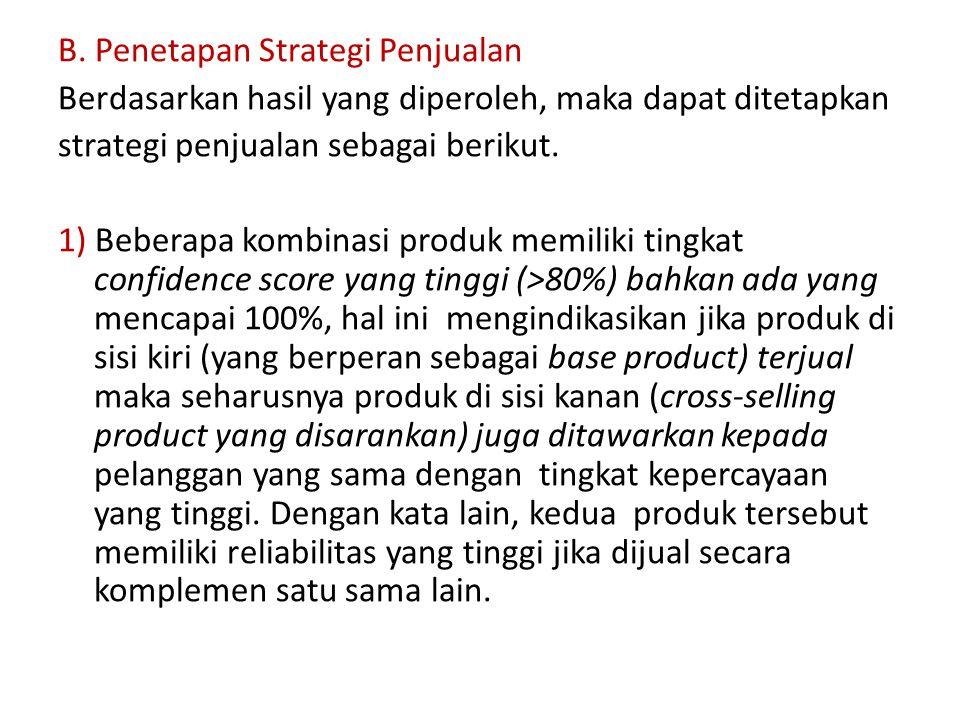 B. Penetapan Strategi Penjualan Berdasarkan hasil yang diperoleh, maka dapat ditetapkan strategi penjualan sebagai berikut. 1) Beberapa kombinasi prod