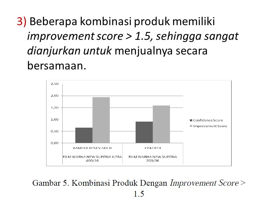 3) Beberapa kombinasi produk memiliki improvement score > 1.5, sehingga sangat dianjurkan untuk menjualnya secara bersamaan.