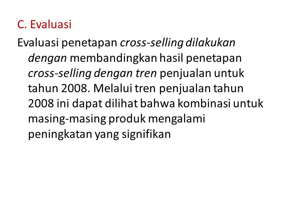 C. Evaluasi Evaluasi penetapan cross-selling dilakukan dengan membandingkan hasil penetapan cross-selling dengan tren penjualan untuk tahun 2008. Mela