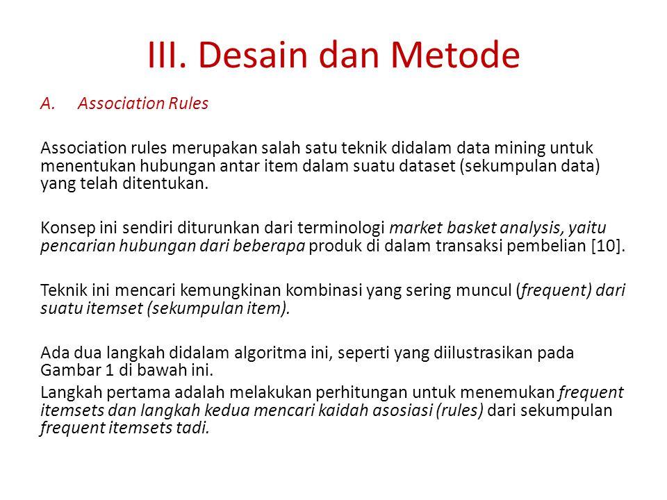 III. Desain dan Metode A.Association Rules Association rules merupakan salah satu teknik didalam data mining untuk menentukan hubungan antar item dala