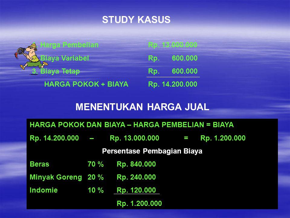 STUDY KASUS 1. Harga PembelianRp. 13.000.000 2. Biaya VariabelRp. 600.000 3. Biaya TetapRp. 600.000 HARGA POKOK + BIAYARp. 14.200.000 MENENTUKAN HARGA