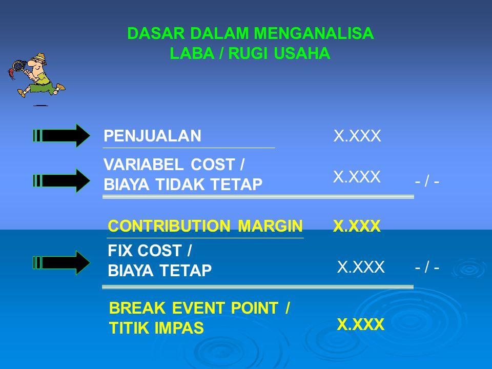 DASAR DALAM MENGANALISA LABA / RUGI USAHA PENJUALAN VARIABEL COST / BIAYA TIDAK TETAP - / - X.XXX CONTRIBUTION MARGINX.XXX FIX COST / BIAYA TETAP - /