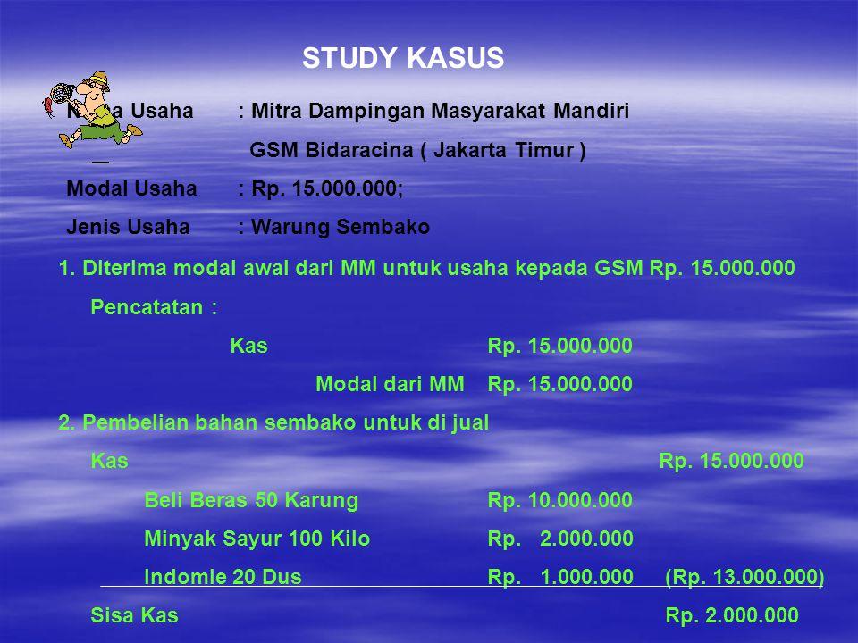 STUDY KASUS Nama Usaha: Mitra Dampingan Masyarakat Mandiri GSM Bidaracina ( Jakarta Timur ) Modal Usaha: Rp. 15.000.000; Jenis Usaha: Warung Sembako 1