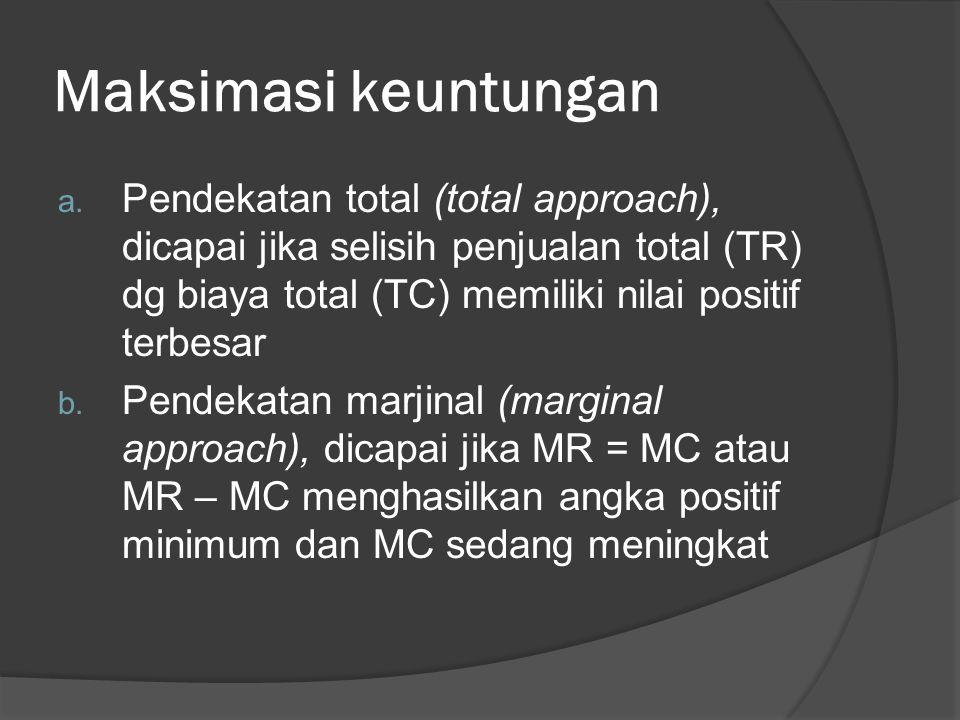 Maksimasi keuntungan a. Pendekatan total (total approach), dicapai jika selisih penjualan total (TR) dg biaya total (TC) memiliki nilai positif terbes