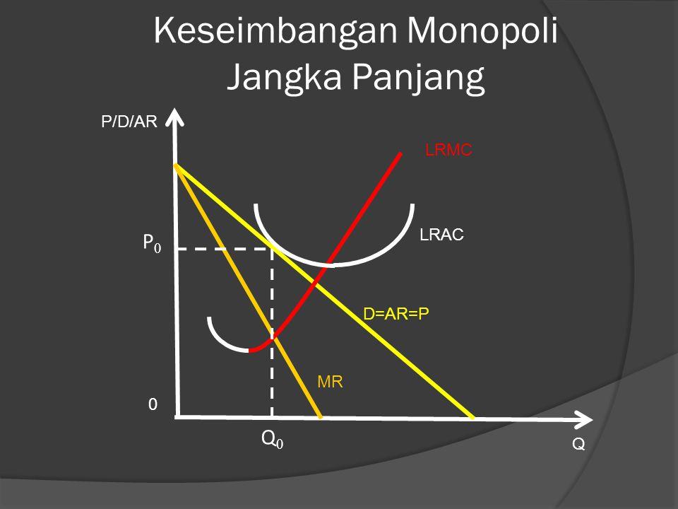 Keseimbangan Monopoli Jangka Panjang Q MR 0 LRAC LRMC P/D/AR P0P0 Q0Q0 D=AR=P