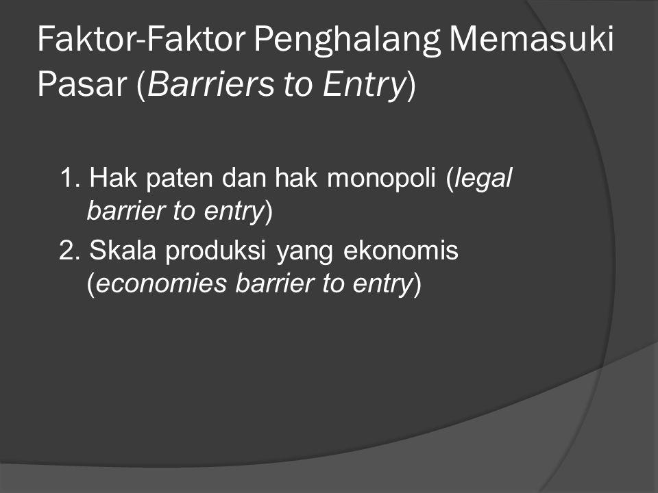 Faktor-Faktor Penghalang Memasuki Pasar (Barriers to Entry) 1. Hak paten dan hak monopoli (legal barrier to entry) 2. Skala produksi yang ekonomis (ec