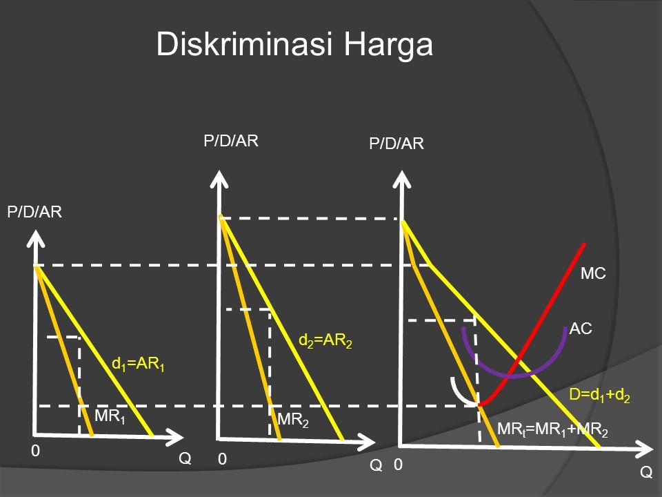 Q MR 1 P/D/AR 0 d 1 =AR 1 Q MR 2 P/D/AR 0 d 2 =AR 2 Q MR t =MR 1 +MR 2 P/D/AR 0 D=d 1 +d 2 MCMC AC Diskriminasi Harga