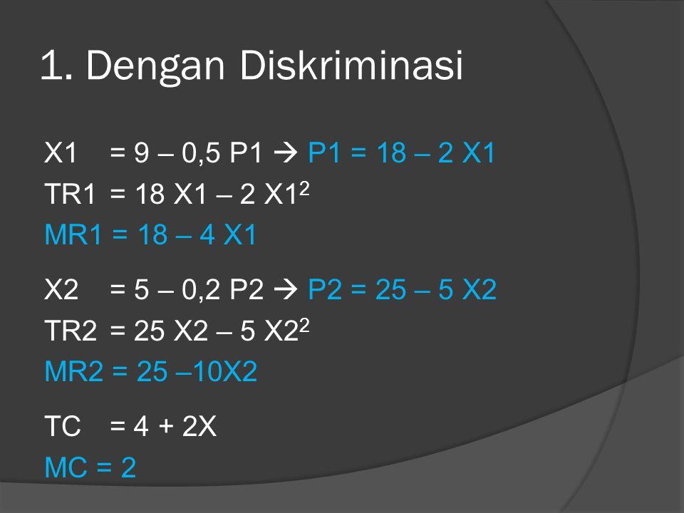 1. Dengan Diskriminasi X1 = 9 – 0,5 P1  P1 = 18 – 2 X1 TR1 = 18 X1 – 2 X1 2 MR1 = 18 – 4 X1 X2 = 5 – 0,2 P2  P2 = 25 – 5 X2 TR2= 25 X2 – 5 X2 2 MR2