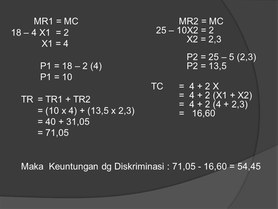 MR1 = MC 18 – 4 X1 = 2 X1 = 4 P1 = 18 – 2 (4) P1 = 10 TR = TR1 + TR2 = (10 x 4) + (13,5 x 2,3) = 40 + 31,05 = 71,05 Maka Keuntungan dg Diskriminasi : 71,05 - 16,60 = 54,45 MR2 = MC 25 – 10X2 = 2 X2 = 2,3 P2 = 25 – 5 (2,3) P2 = 13,5 TC = 4 + 2 X = 4 + 2 (X1 + X2) = 4 + 2 (4 + 2,3) = 16,60