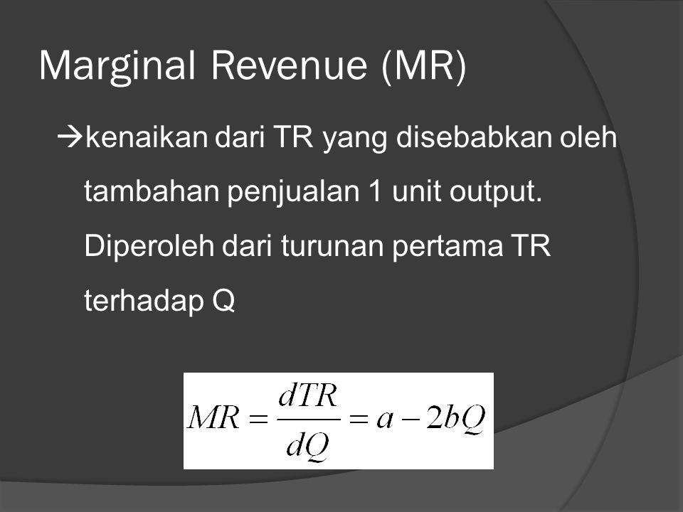 Marginal Revenue (MR)  kenaikan dari TR yang disebabkan oleh tambahan penjualan 1 unit output.