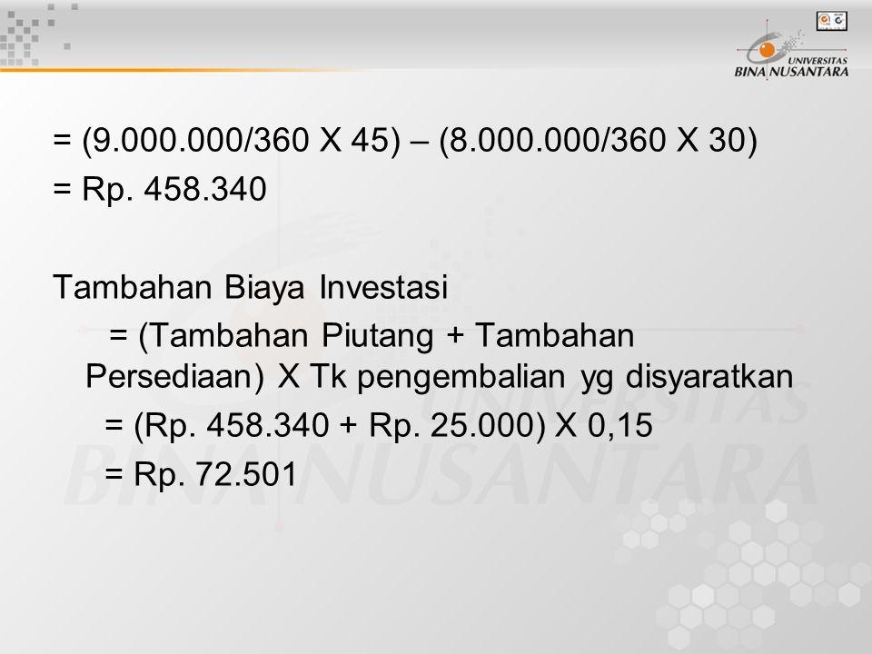 Langkah 2 : Perkirakan biaya investasi tambhan dalam piutang dan persediaan = (tambahan Piutang + tambahan persediaan) X (tingkat pengembalian yg disyaratkan sblm pajak) Tambahan Piutang = (Penjualan harian baru X periode penagihan baru) – (penjualan harian awal X periode penagihan awal)