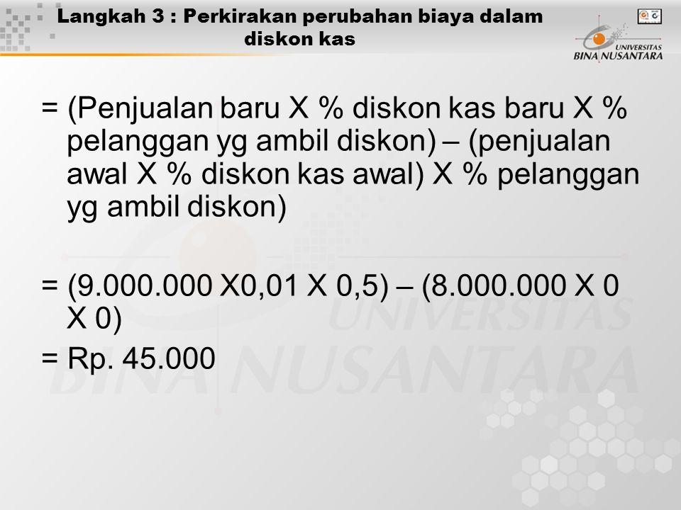 = (9.000.000/360 X 45) – (8.000.000/360 X 30) = Rp. 458.340 Tambahan Biaya Investasi = (Tambahan Piutang + Tambahan Persediaan) X Tk pengembalian yg d