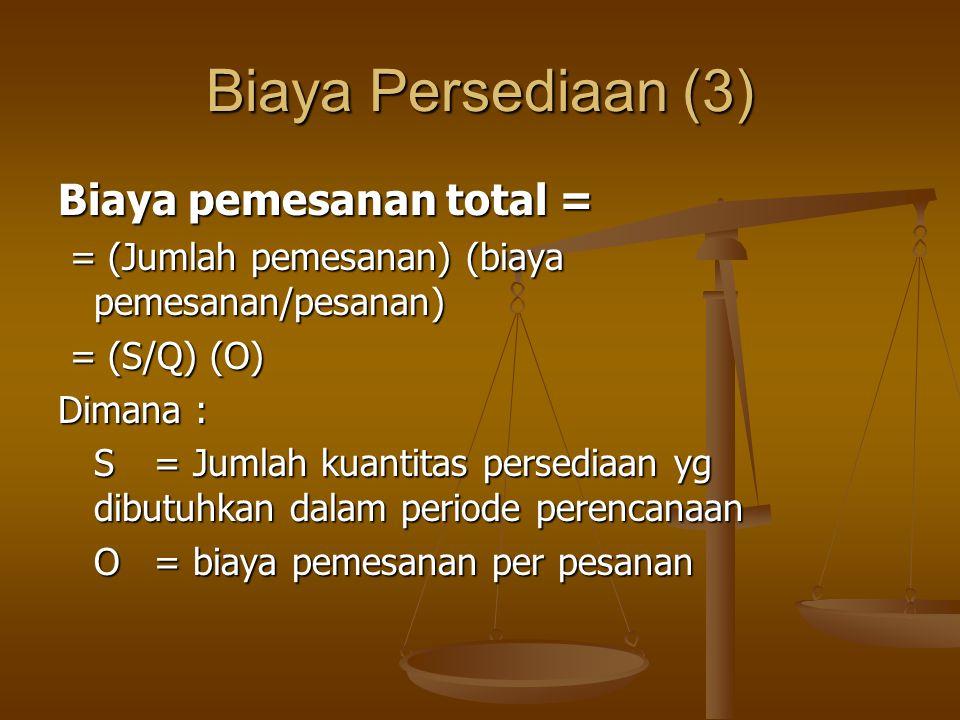 Biaya Persediaan (2) Total Biaya Penyimpanan (Carrying Cost) : biaya yang berhubungan dengan penyimpanan persediaan yang mencakup biaya pergudangan, biaya modal dan biaya penyusutan Biaya Penyimpanan (Total Carrying Cost / TCC) = (Persediaan rata2) X (biaya penyimpanan/unit) = (Q/2) C Dimana : C= Biaya penyimpanan per unit Q= Jumlah pemesanan persediaan dlm unit