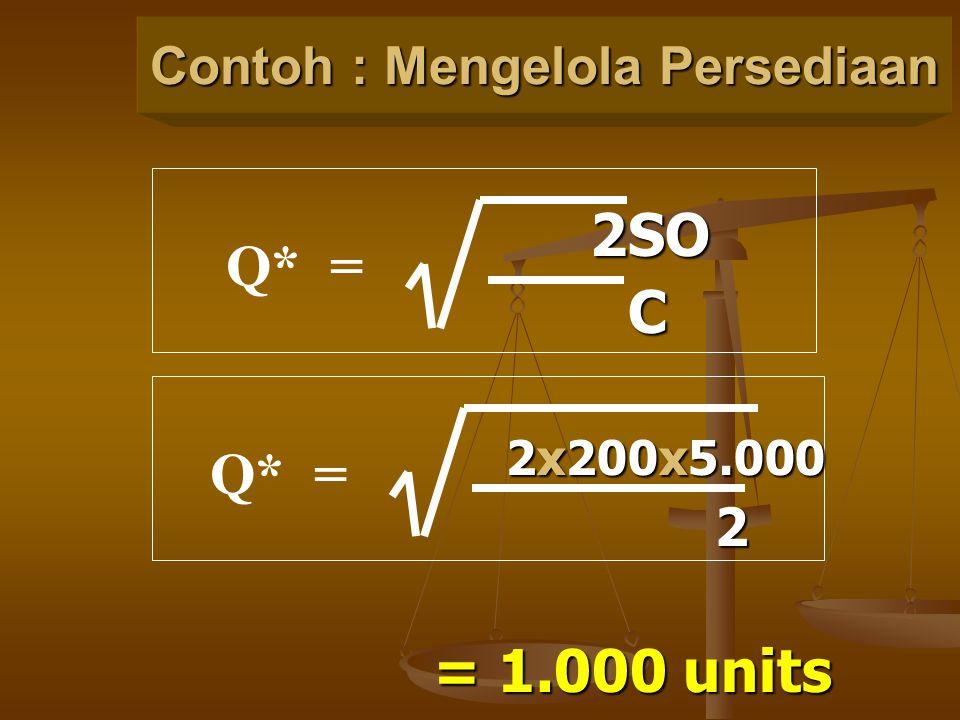 Contoh : Mengelola Persediaan 2SO 2SO C 2x200x5.000 2x200x5.000 2 Q* =