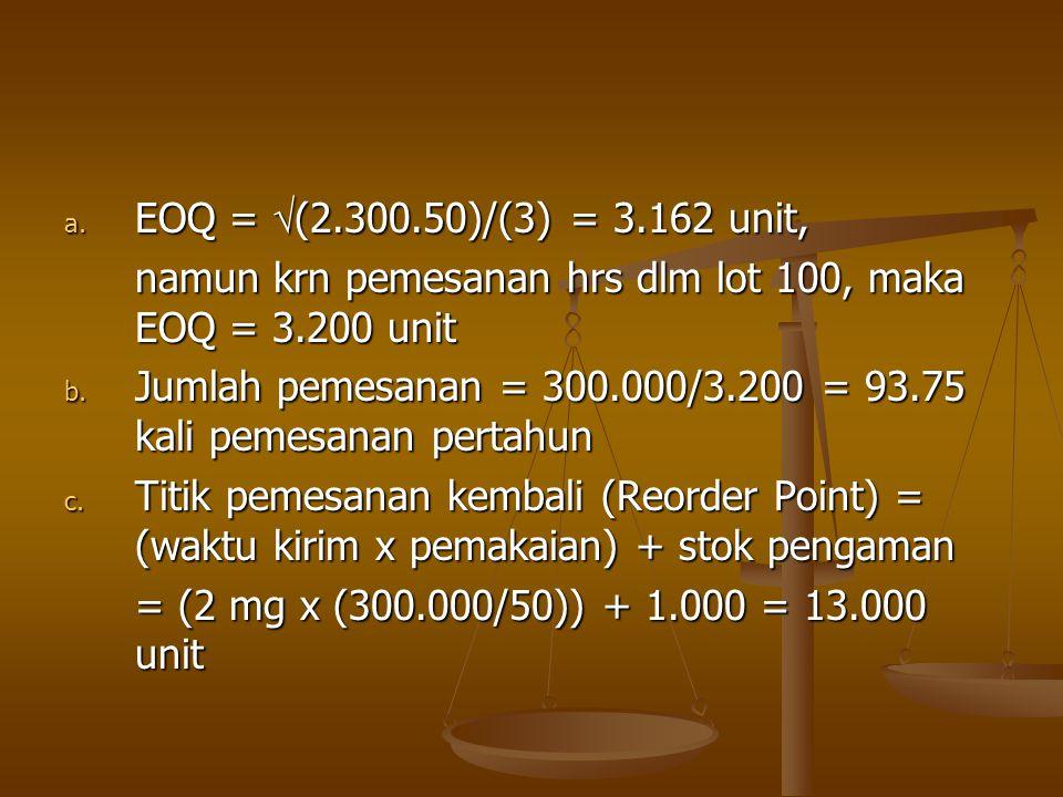 Berdasarkan informasi tersebut: a. Berapakah tingkat EOQ yang optimal? b. Berapa banyakkah pemesanan yang akan dilakukan setiap tahun? c. Pada tingkat