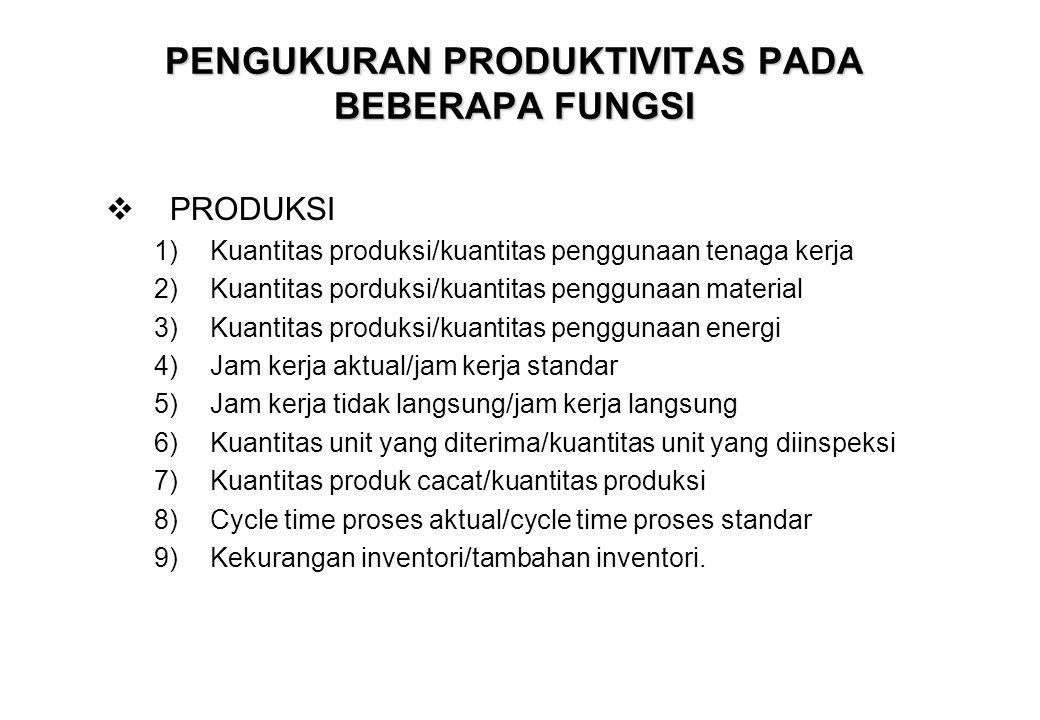 PENGUKURAN PRODUKTIVITAS PADA BEBERAPA FUNGSI  PRODUKSI 1)Kuantitas produksi/kuantitas penggunaan tenaga kerja 2)Kuantitas porduksi/kuantitas penggun