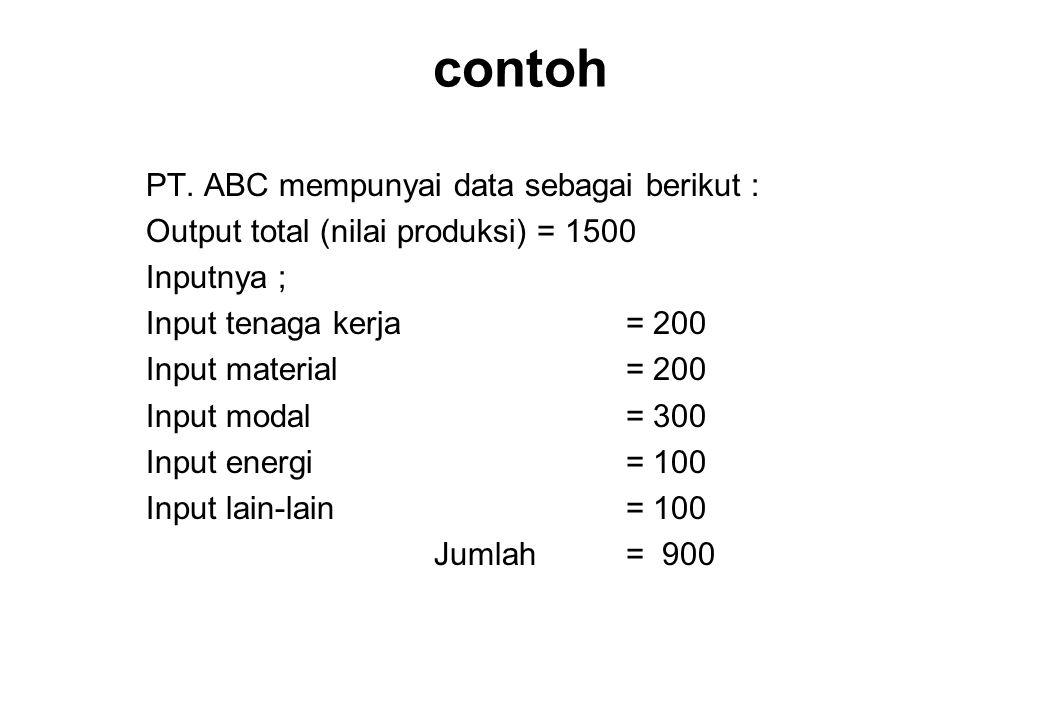 contoh PT. ABC mempunyai data sebagai berikut : Output total (nilai produksi) = 1500 Inputnya ; Input tenaga kerja= 200 Input material = 200 Input mod