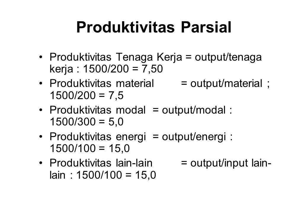 Produktivitas Parsial •Produktivitas Tenaga Kerja = output/tenaga kerja : 1500/200 = 7,50 •Produktivitas material= output/material ; 1500/200 = 7,5 •P