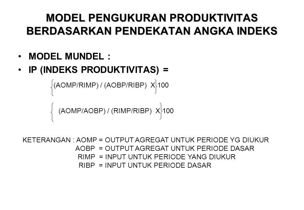MODEL PENGUKURAN PRODUKTIVITAS BERDASARKAN PENDEKATAN ANGKA INDEKS •MODEL MUNDEL : •IP (INDEKS PRODUKTIVITAS) = (AOMP/RIMP) / (AOBP/RIBP) X 100 (AOMP/