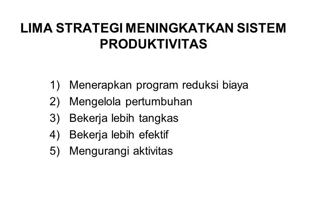 LIMA STRATEGI MENINGKATKAN SISTEM PRODUKTIVITAS 1)Menerapkan program reduksi biaya 2)Mengelola pertumbuhan 3)Bekerja lebih tangkas 4)Bekerja lebih efe