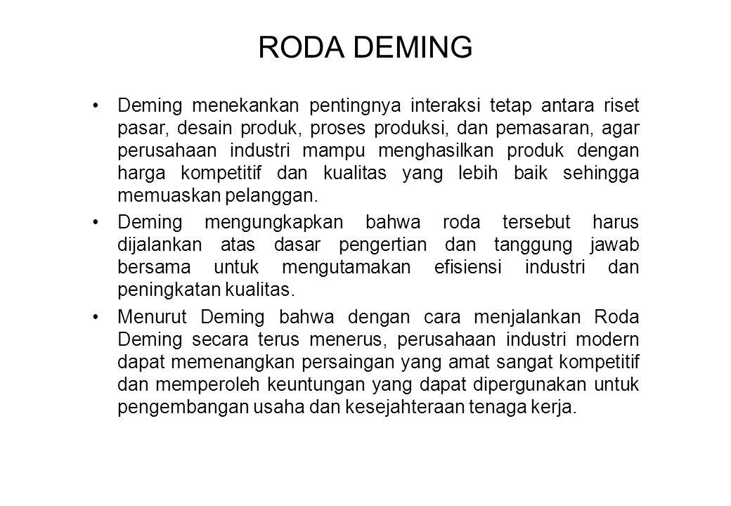 RODA DEMING •Deming menekankan pentingnya interaksi tetap antara riset pasar, desain produk, proses produksi, dan pemasaran, agar perusahaan industri