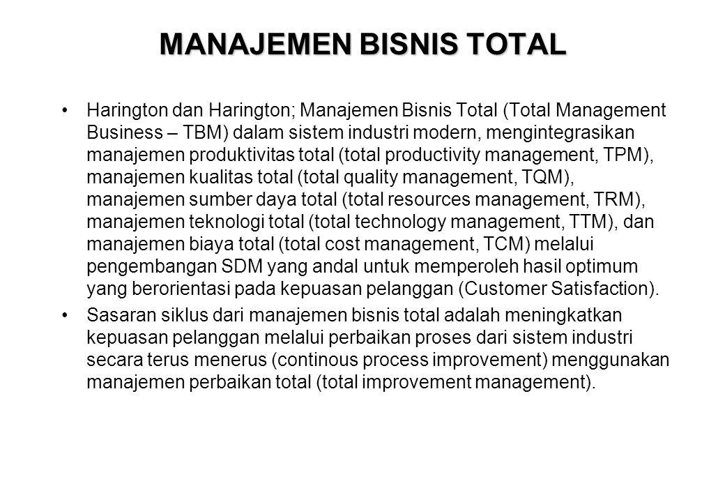 MANAJEMEN BISNIS TOTAL •Harington dan Harington; Manajemen Bisnis Total (Total Management Business – TBM) dalam sistem industri modern, mengintegrasik