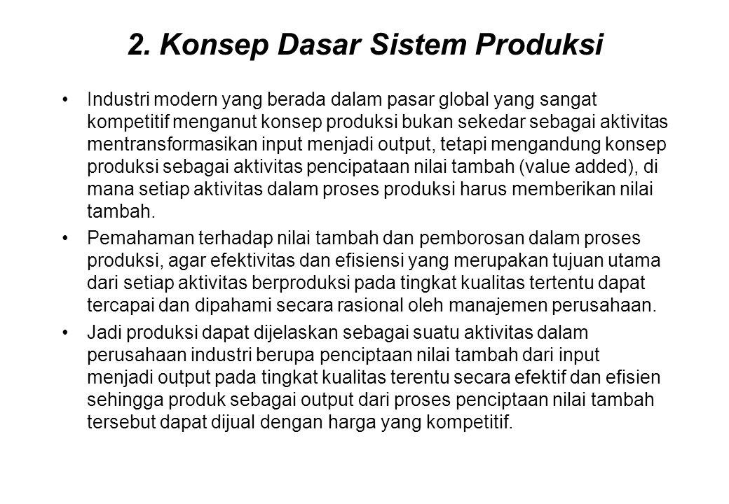 2. Konsep Dasar Sistem Produksi •Industri modern yang berada dalam pasar global yang sangat kompetitif menganut konsep produksi bukan sekedar sebagai