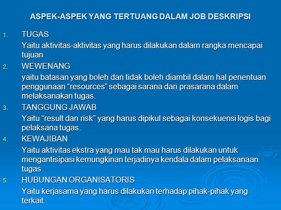 ASPEK-ASPEK YANG TERTUANG DALAM JOB DESKRIPSI 1.