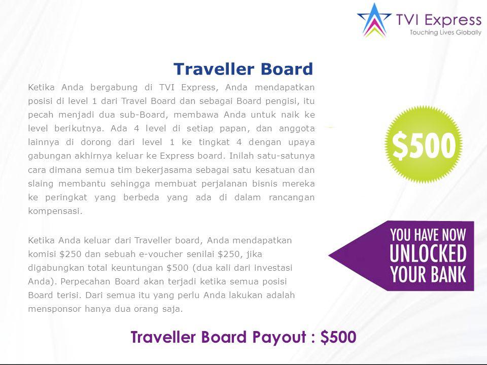Ketika Anda bergabung di TVI Express, Anda mendapatkan posisi di level 1 dari Travel Board dan sebagai Board pengisi, itu pecah menjadi dua sub-Board, membawa Anda untuk naik ke level berikutnya.