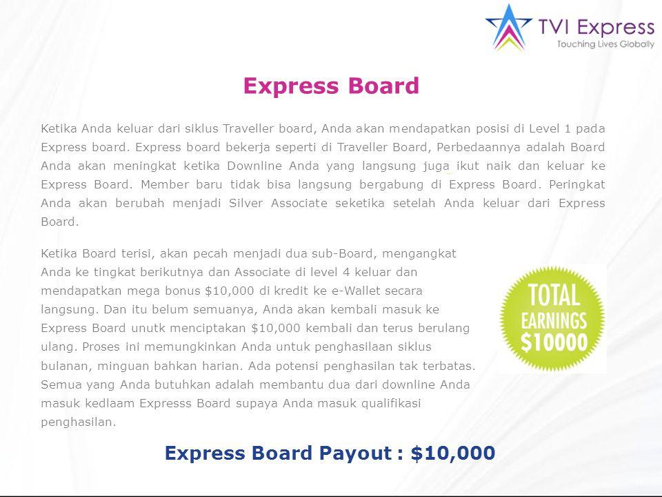 Ketika Anda keluar dari siklus Traveller board, Anda akan mendapatkan posisi di Level 1 pada Express board. Express board bekerja seperti di Traveller