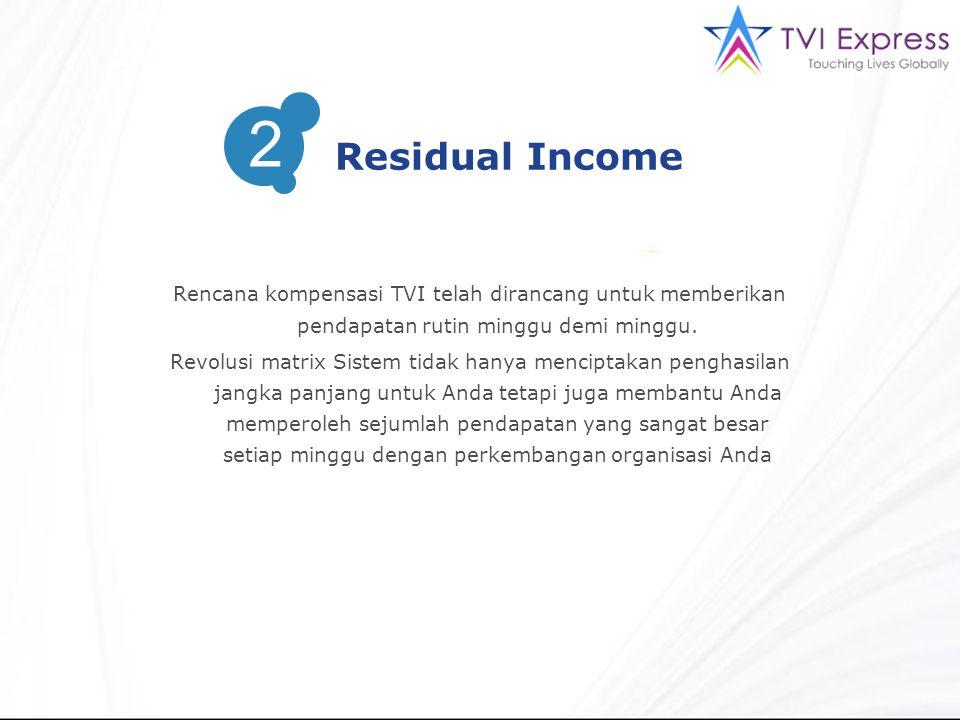 Rencana kompensasi TVI telah dirancang untuk memberikan pendapatan rutin minggu demi minggu. Revolusi matrix Sistem tidak hanya menciptakan penghasila