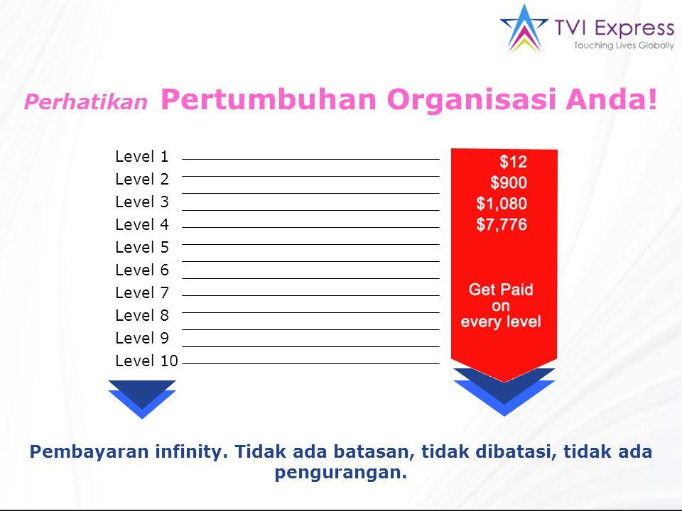 Perhatikan Pertumbuhan Organisasi Anda! Level 1 Level 2 Level 3 Level 4 Level 5 Level 6 Level 7 Level 8 Level 9 Level 10 Pembayaran infinity. Tidak ad
