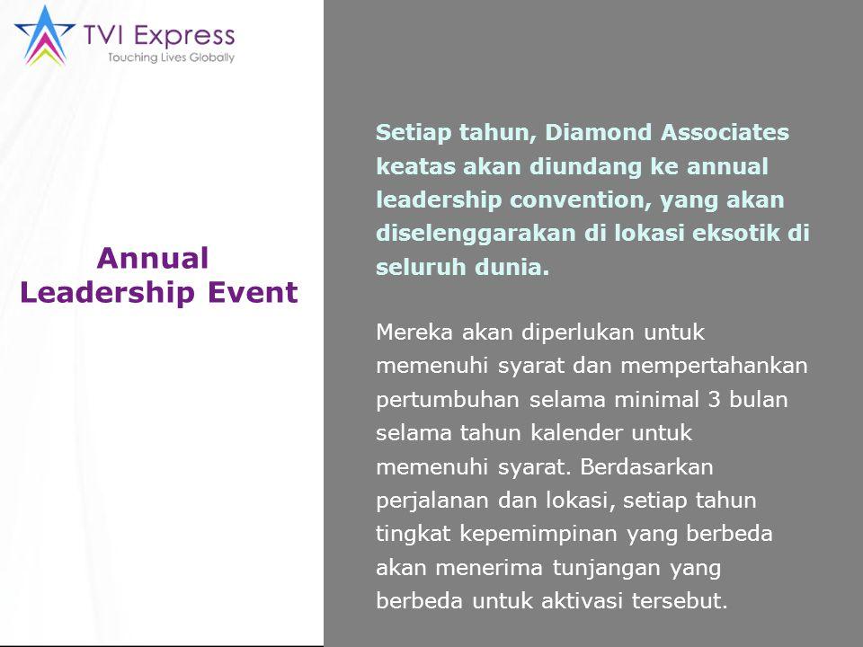 Annual Leadership Event Setiap tahun, Diamond Associates keatas akan diundang ke annual leadership convention, yang akan diselenggarakan di lokasi eks