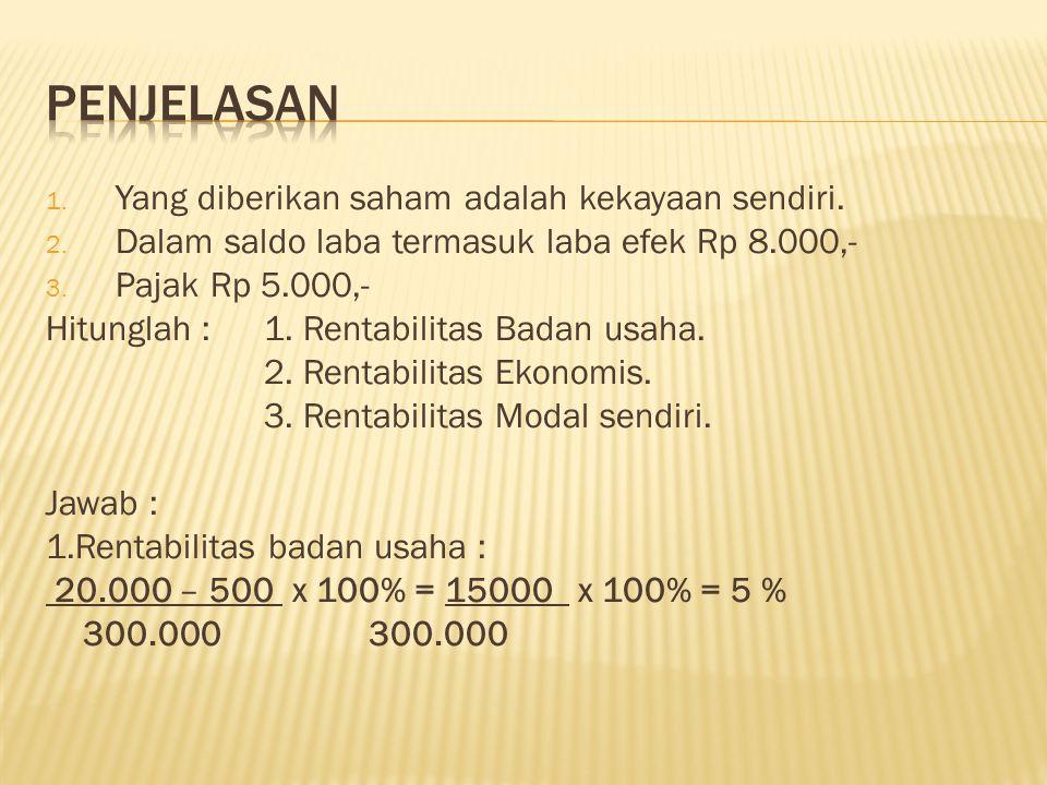 2) Rentabilitas Ekonomis 20.000 – 8000 - 6000 ( 4% x 150.000 ) x 100 % = 9% 200.000 3) Rentabilitas Modal sendiri 20.000 – 8000 – 5000 x 100% = 14 % 50000 Rumus perhitungan Rentabilitas oleh : Drs, Lien King Hok 1) Rentabilitas Badan Usaha dengan Rumus : Ld + Li +BA x 100% MS=MA=1/2 (Ld+Li) 2) Rentabilitas Ekonomis / return on investment : Ld + BA 100% MA + Ms + ½ Ld 3) Rentabilitas Modal Sendiri Ld100% MS=1/2 Ld Ket :Ld = Laba perusahaan yg berasal dari akivitas di dlm perusahaan Li = Laba perusahaan yg berasal dari aktivitas di luar perusahaan MS = Modal sendiri MA = Modal Asing