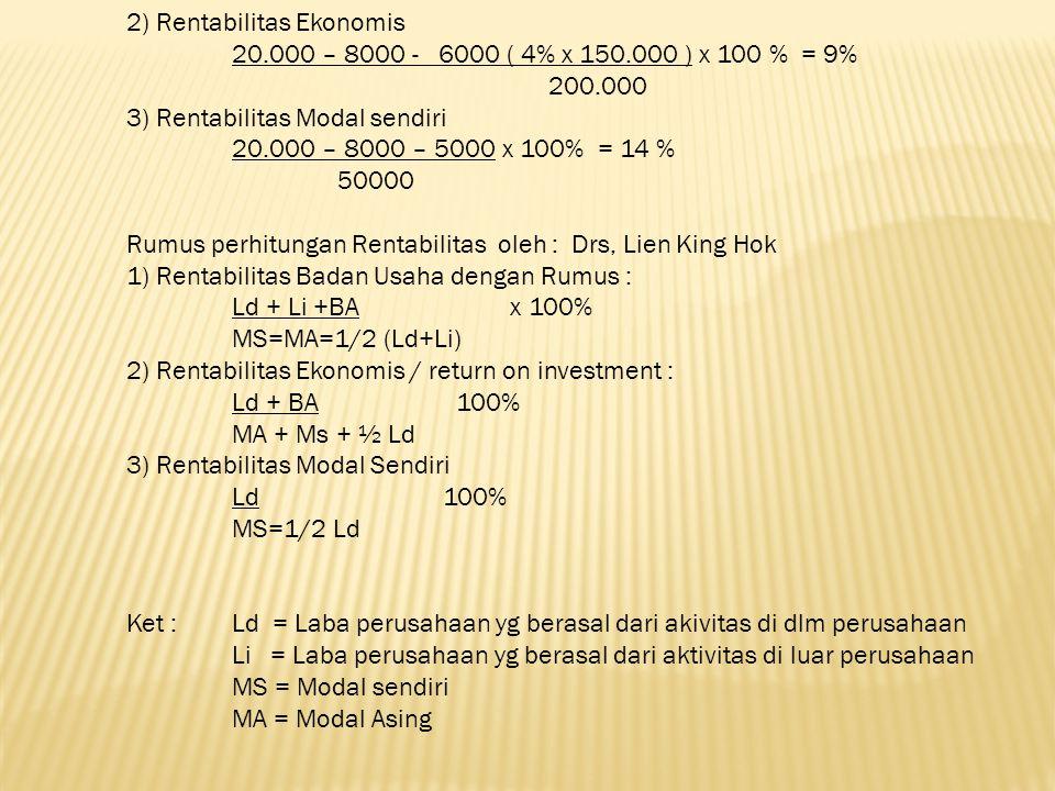 2) Rentabilitas Ekonomis 20.000 – 8000 - 6000 ( 4% x 150.000 ) x 100 % = 9% 200.000 3) Rentabilitas Modal sendiri 20.000 – 8000 – 5000 x 100% = 14 % 5