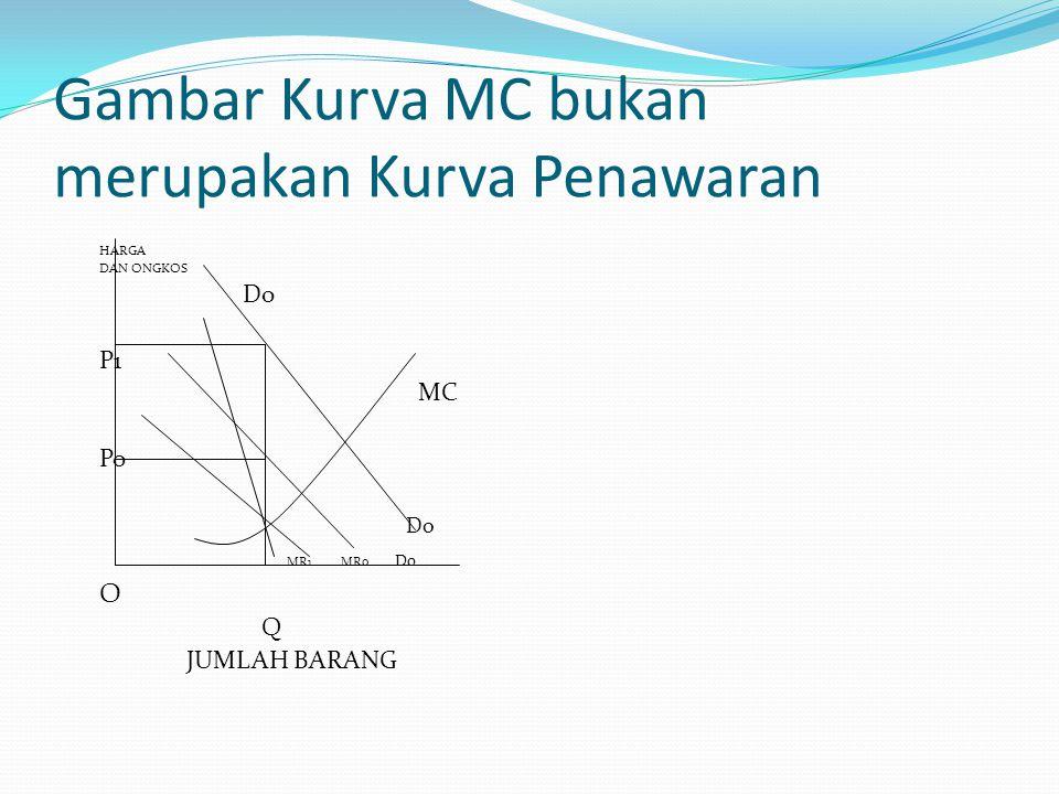 Gambar Kurva MC bukan merupakan Kurva Penawaran HARGA DAN ONGKOS Do P1 MC Po Do MR1 MRo Do O Q JUMLAH BARANG