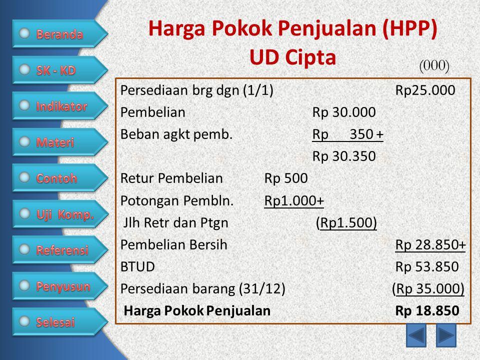 Harga Pokok Penjualan (HPP) UD Cipta Persediaan brg dgn (1/1) Rp25.000 PembelianRp 30.000 Beban agkt pemb.Rp 350 + Rp 30.350 Retur PembelianRp 500 Potongan Pembln.Rp1.000+ Jlh Retr dan Ptgn (Rp1.500) Pembelian Bersih Rp 28.850+ BTUD Rp 53.850 Persediaan barang (31/12) (Rp 35.000) Harga Pokok Penjualan Rp 18.850 (000)