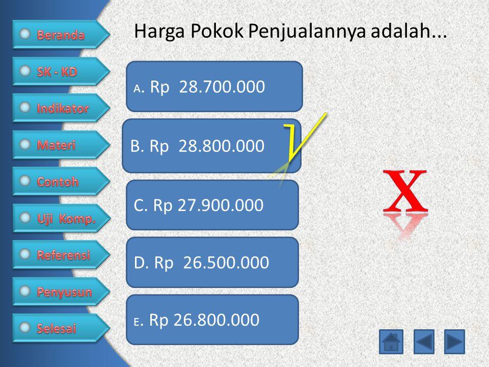 Harga Pokok Penjualannya adalah... A. Rp 28.700.000 C. Rp 27.900.000 D. Rp 26.500.000 E. Rp 26.800.000 B. Rp 28.800.000