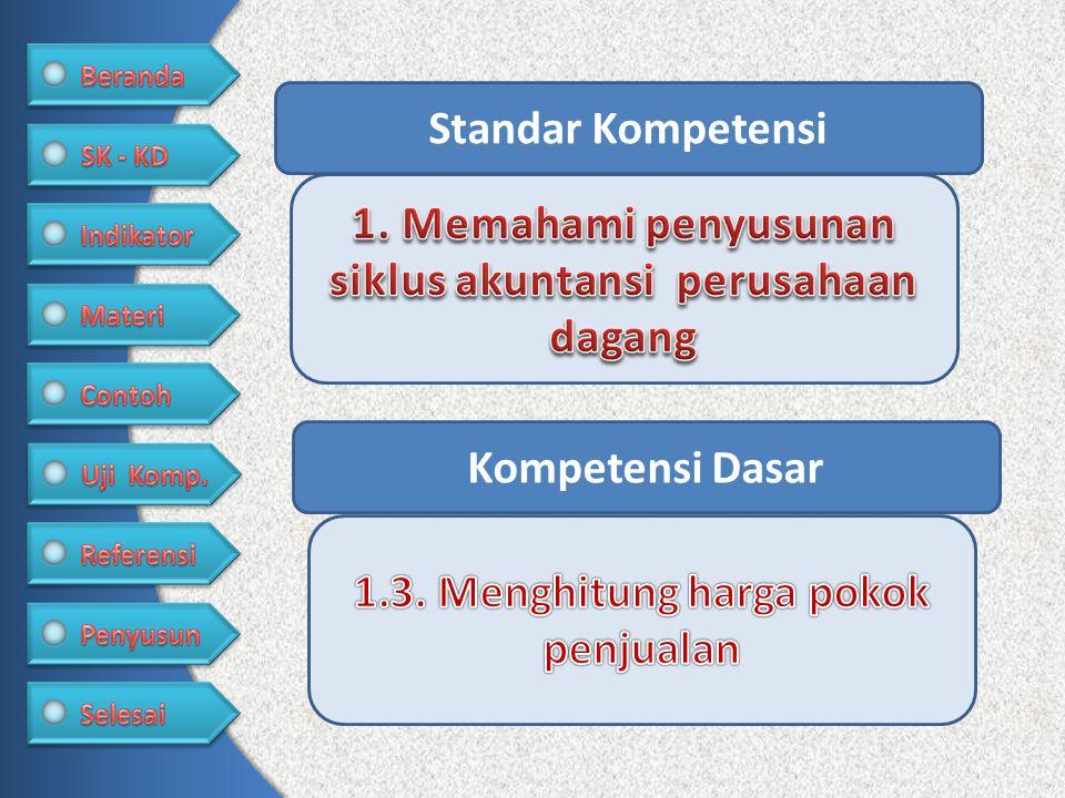 Standar Kompetensi Kompetensi Dasar